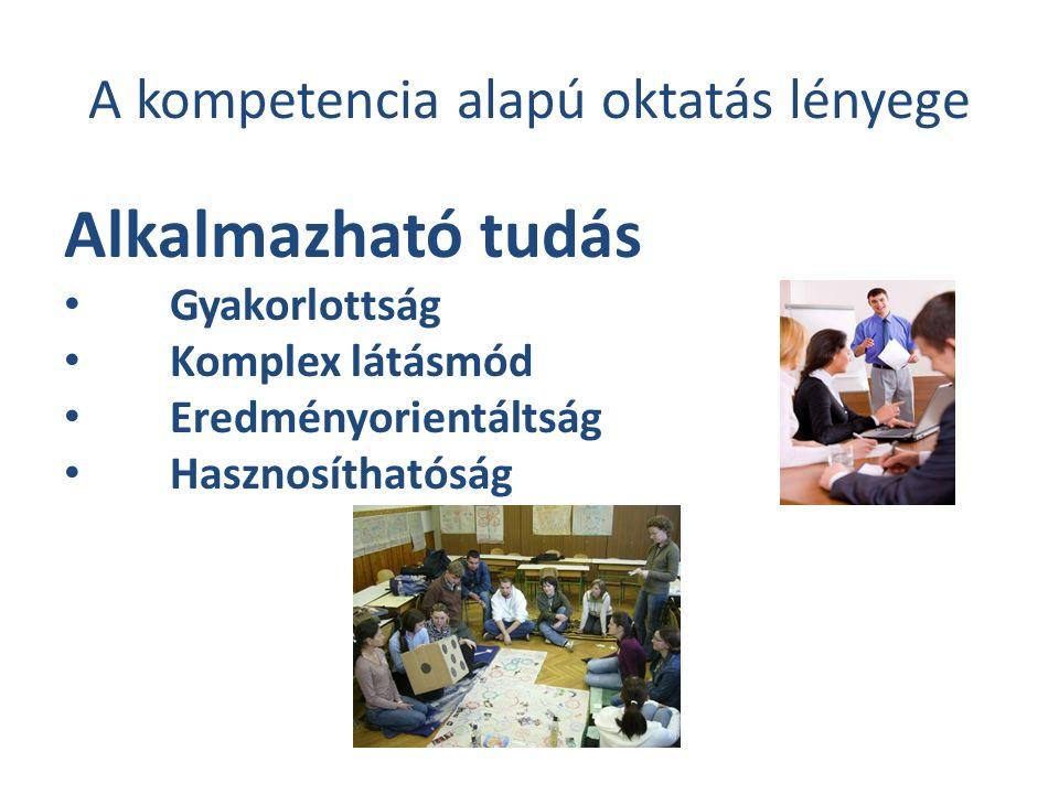 A kompetencia alapú oktatás lényege Alkalmazható tudás Gyakorlottság Komplex látásmód Eredményorientáltság Hasznosíthatóság