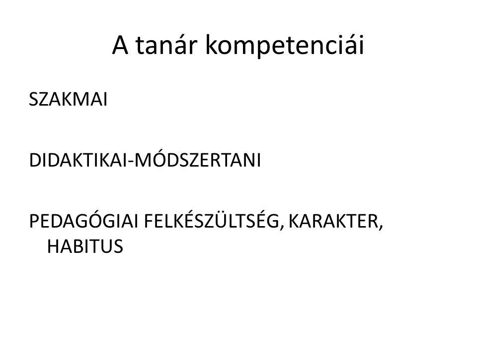 A tanár kompetenciái SZAKMAI DIDAKTIKAI-MÓDSZERTANI PEDAGÓGIAI FELKÉSZÜLTSÉG, KARAKTER, HABITUS