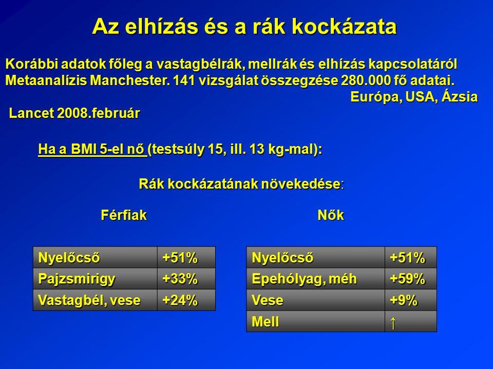 Az elhízás és a rák kockázata Korábbi adatok főleg a vastagbélrák, mellrák és elhízás kapcsolatáról Metaanalízis Manchester.