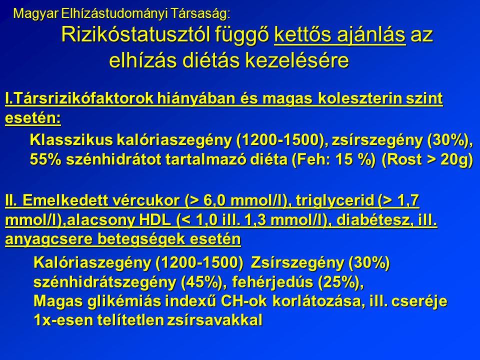 Magyar Elhízástudományi Társaság: Rizikóstatusztól függő kettős ajánlás az elhízás diétás kezelésére I.Társrizikófaktorok hiányában és magas koleszterin szint esetén: Klasszikus kalóriaszegény (1200-1500), zsírszegény (30%), 55% szénhidrátot tartalmazó diéta (Feh: 15 %) (Rost > 20g) II.