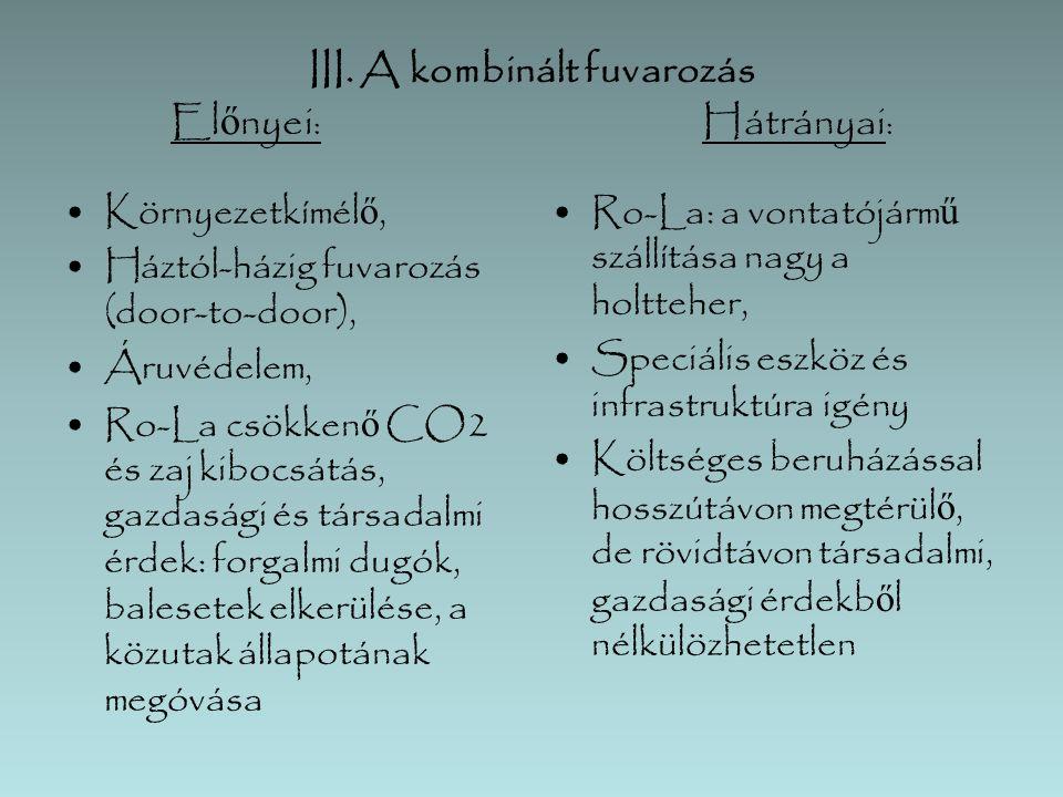 III. A kombinált fuvarozás El ő nyei : Hátrányai : Környezetkímél ő, Háztól-házig fuvarozás (door-to-door), Áruvédelem, Ro-La csökken ő CO2 és zaj kib