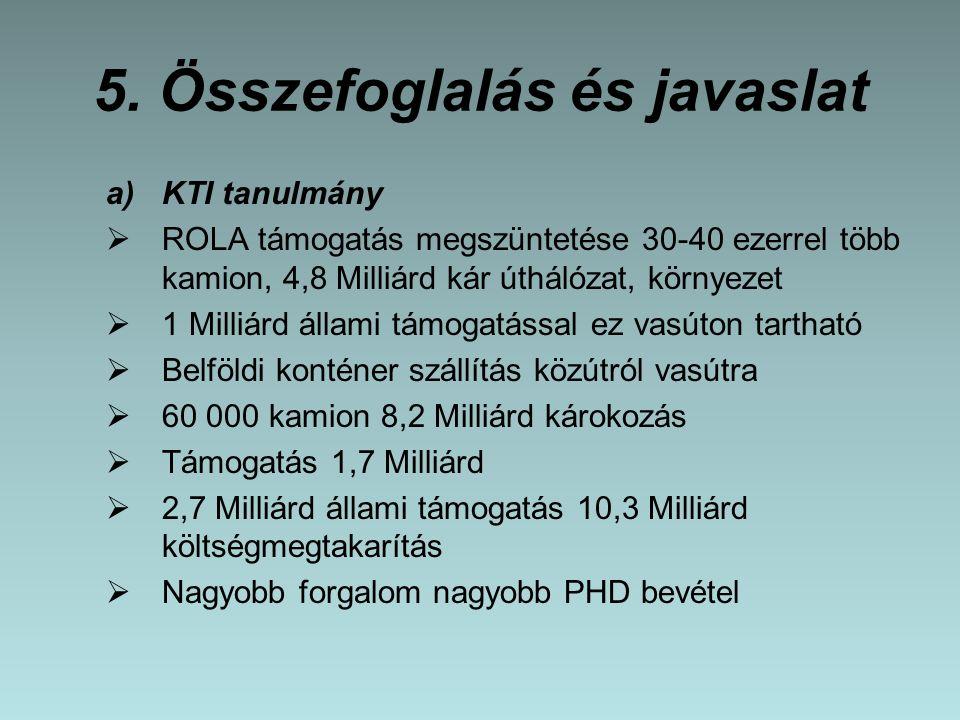 5. Összefoglalás és javaslat a)KTI tanulmány  ROLA támogatás megszüntetése 30-40 ezerrel több kamion, 4,8 Milliárd kár úthálózat, környezet  1 Milli