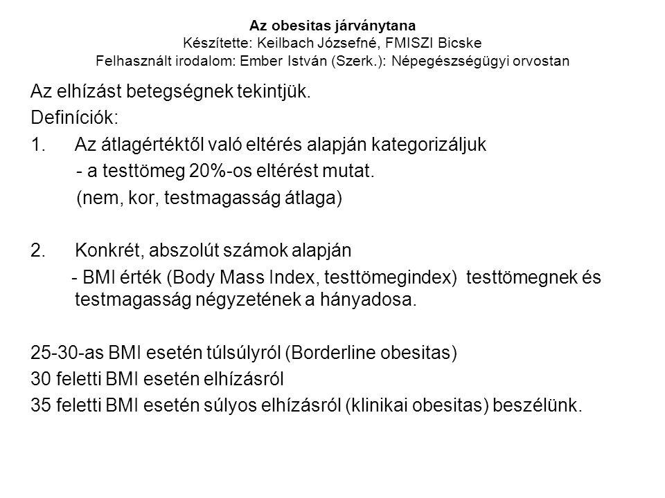 """Az obesitas járványtana Készítette: Keilbach Józsefné, FMISZI Bicske Felhasznált irodalom: Ember István (Szerk.): Népegészségügyi orvostan Típusai: Hypertrophiás (csak a zsírsejtek mérete nő, törzsre lokalizálódik, """"alma típus (veszélyesebb, szív- és érrendszeri betegségek), """"körte típus(visszérbetegség, thrombosis hajlam)) Hyperplasiás (a zsírsejtek mérete és száma is nő, gyerekkorban kezdődik, végtagokra is kiterjed)"""