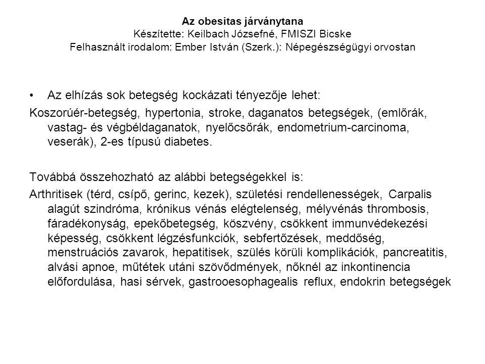 Az obesitas járványtana Készítette: Keilbach Józsefné, FMISZI Bicske Felhasznált irodalom: Ember István (Szerk.): Népegészségügyi orvostan Az elhízás sok betegség kockázati tényezője lehet: Koszorúér-betegség, hypertonia, stroke, daganatos betegségek, (emlőrák, vastag- és végbéldaganatok, nyelőcsőrák, endometrium-carcinoma, veserák), 2-es típusú diabetes.