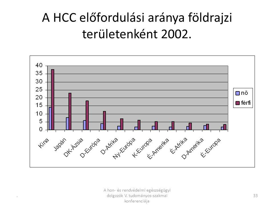 .33 A HCC előfordulási aránya földrajzi területenként 2002.