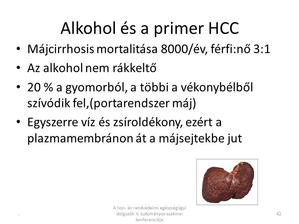.42 Alkohol és a primer HCC Májcirrhosis mortalitása 8000/év, férfi:nő 3:1 Az alkohol nem rákkeltő 20 % a gyomorból, a többi a vékonybélből szívódik fel,(portarendszer máj) Egyszerre víz és zsíroldékony, ezért a plazmamembránon át a májsejtekbe jut A hon- és rendvédelmi egészségügyi dolgozók V.