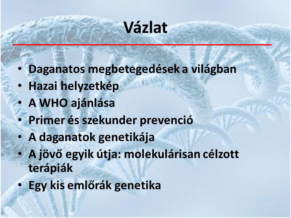 Vázlat Daganatos megbetegedések a világban Hazai helyzetkép A WHO ajánlása Primer és szekunder prevenció A daganatok genetikája A jövő egyik útja: molekulárisan célzott terápiák Egy kis emlőrák genetika
