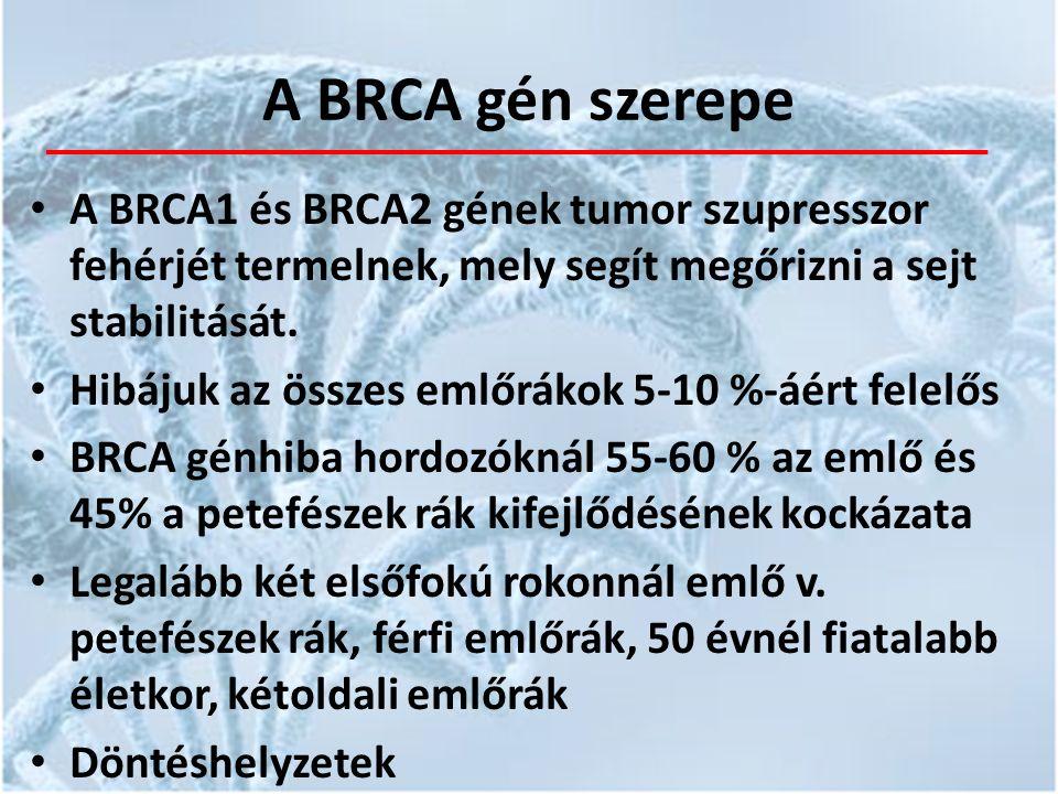 A BRCA gén szerepe A BRCA1 és BRCA2 gének tumor szupresszor fehérjét termelnek, mely segít megőrizni a sejt stabilitását.