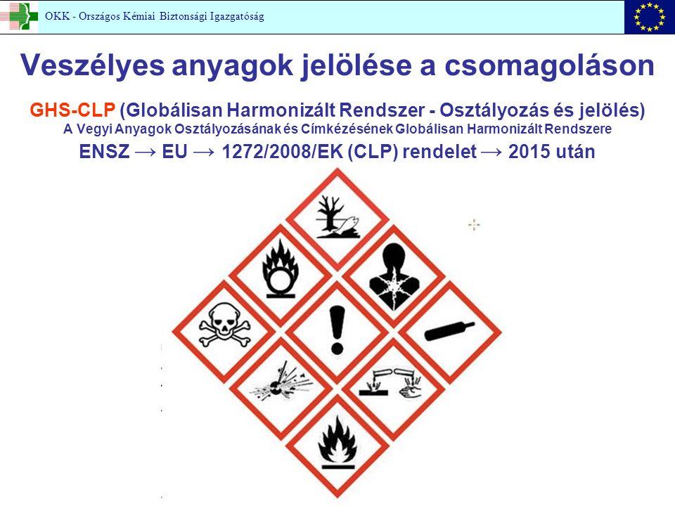 Veszélyes anyagok jelölése a csomagoláson GHS-CLP (Globálisan Harmonizált Rendszer - Osztályozás és jelölés) A Vegyi Anyagok Osztályozásának és Címkézésének Globálisan Harmonizált Rendszere ENSZ → EU → 1272/2008/EK (CLP) rendelet → 2015 után OKK - Országos Kémiai Biztonsági Igazgatóság