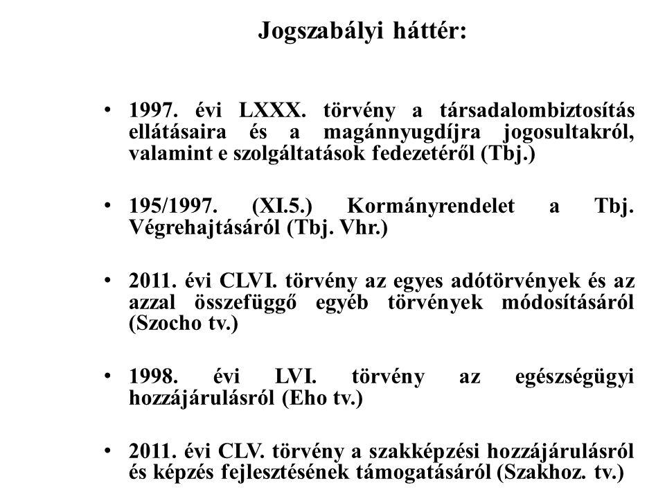 Jogszabályi háttér: 1997. évi LXXX.