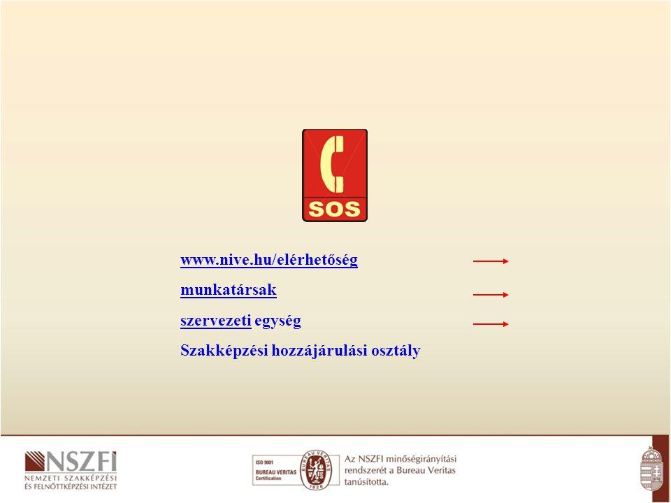 www.nive.hu/elérhetőség munkatársak szervezetiszervezeti egység Szakképzési hozzájárulási osztály