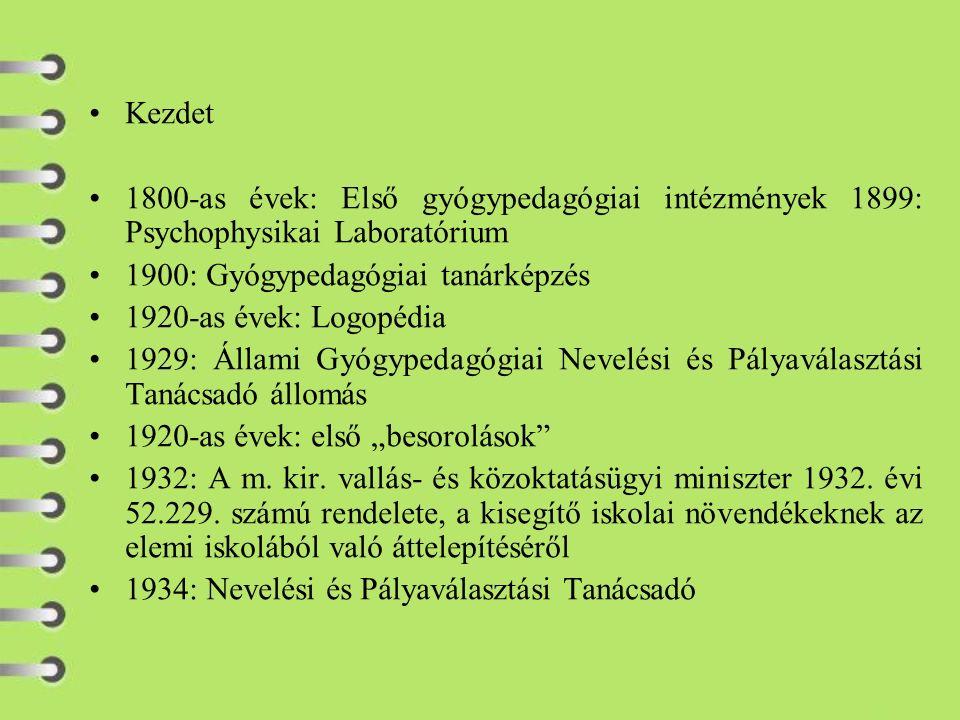 """Kezdet 1800-as évek: Első gyógypedagógiai intézmények 1899: Psychophysikai Laboratórium 1900: Gyógypedagógiai tanárképzés 1920-as évek: Logopédia 1929: Állami Gyógypedagógiai Nevelési és Pályaválasztási Tanácsadó állomás 1920-as évek: első """"besorolások 1932: A m."""
