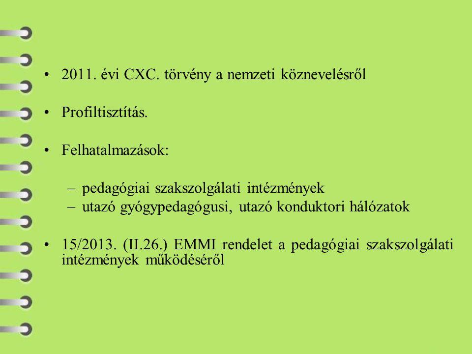 2011.évi CXC. törvény a nemzeti köznevelésről Profiltisztítás.