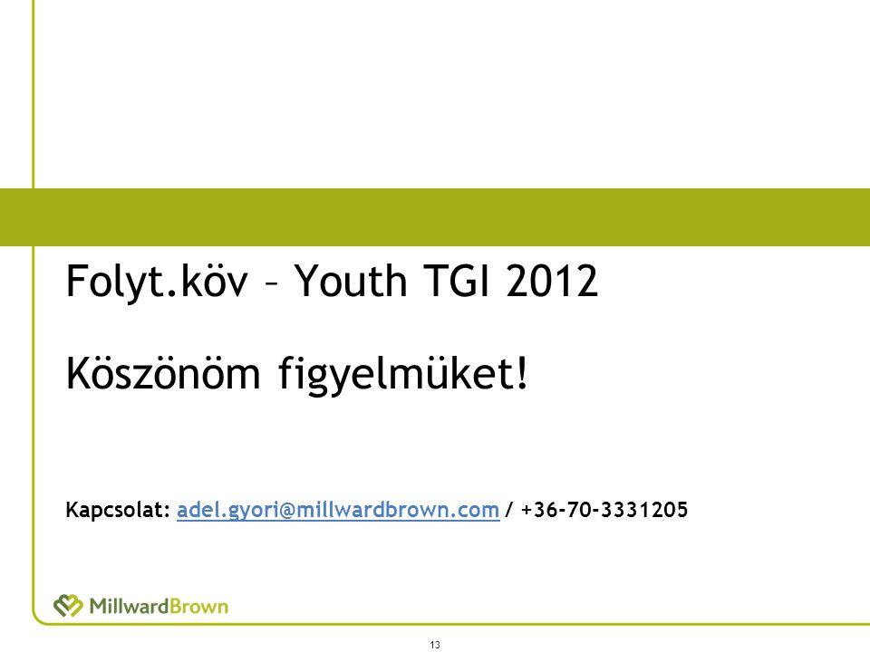 Kapcsolat: adel.gyori@millwardbrown.com / +36-70-3331205adel.gyori@millwardbrown.com Folyt.köv – Youth TGI 2012 Köszönöm figyelmüket! 13