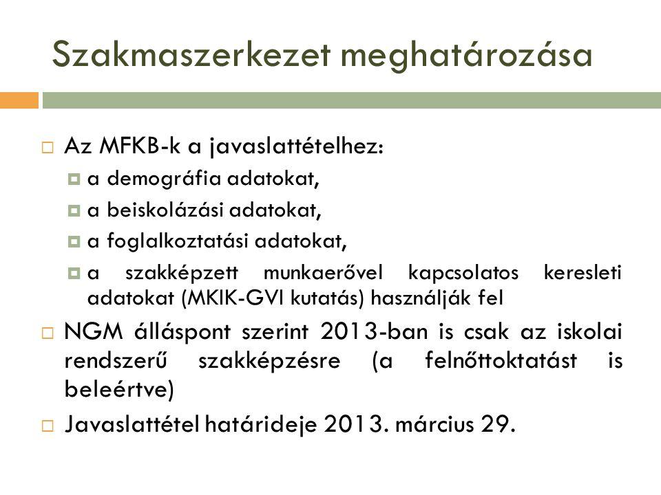 Szakmaszerkezet meghatározása  Az MFKB-k a javaslattételhez:  a demográfia adatokat,  a beiskolázási adatokat,  a foglalkoztatási adatokat,  a szakképzett munkaerővel kapcsolatos keresleti adatokat (MKIK-GVI kutatás) használják fel  NGM álláspont szerint 2013-ban is csak az iskolai rendszerű szakképzésre (a felnőttoktatást is beleértve)  Javaslattétel határideje 2013.