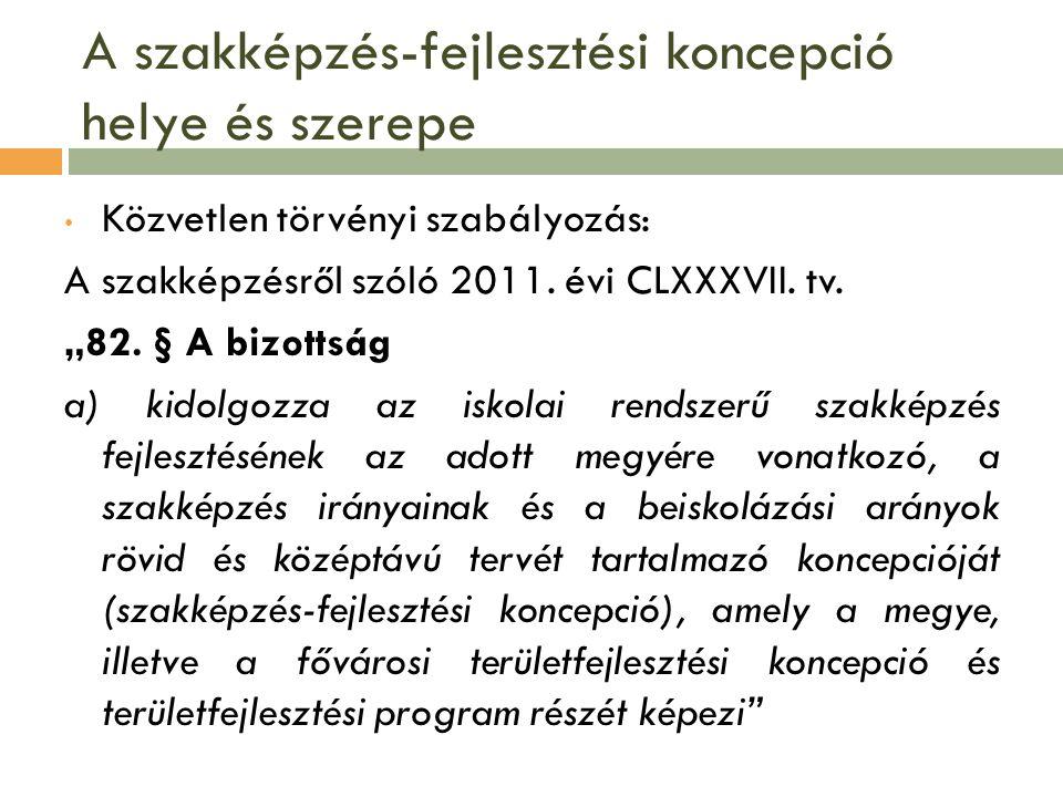 A szakképzés-fejlesztési koncepció helye és szerepe  Közvetett jogi szabályozás:  1996.