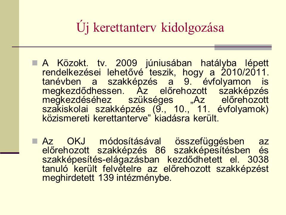 Új kerettanterv kidolgozása A Közokt. tv.