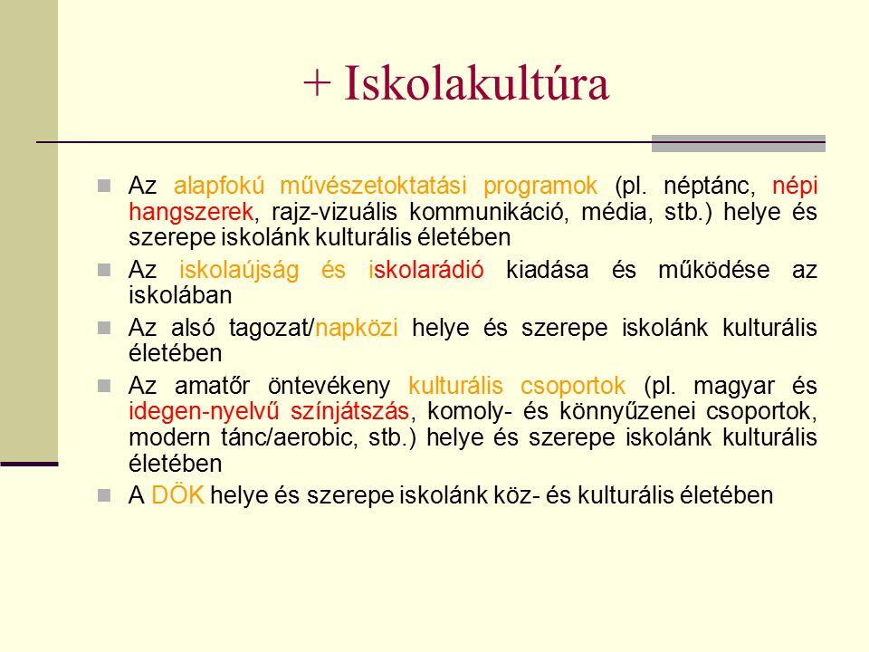 + Iskolakultúra Az alapfokú művészetoktatási programok (pl.