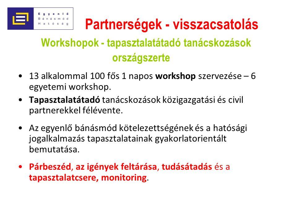 Partnerségek - visszacsatolás Workshopok - tapasztalatátadó tanácskozások országszerte 13 alkalommal 100 fős 1 napos workshop szervezése – 6 egyetemi workshop.