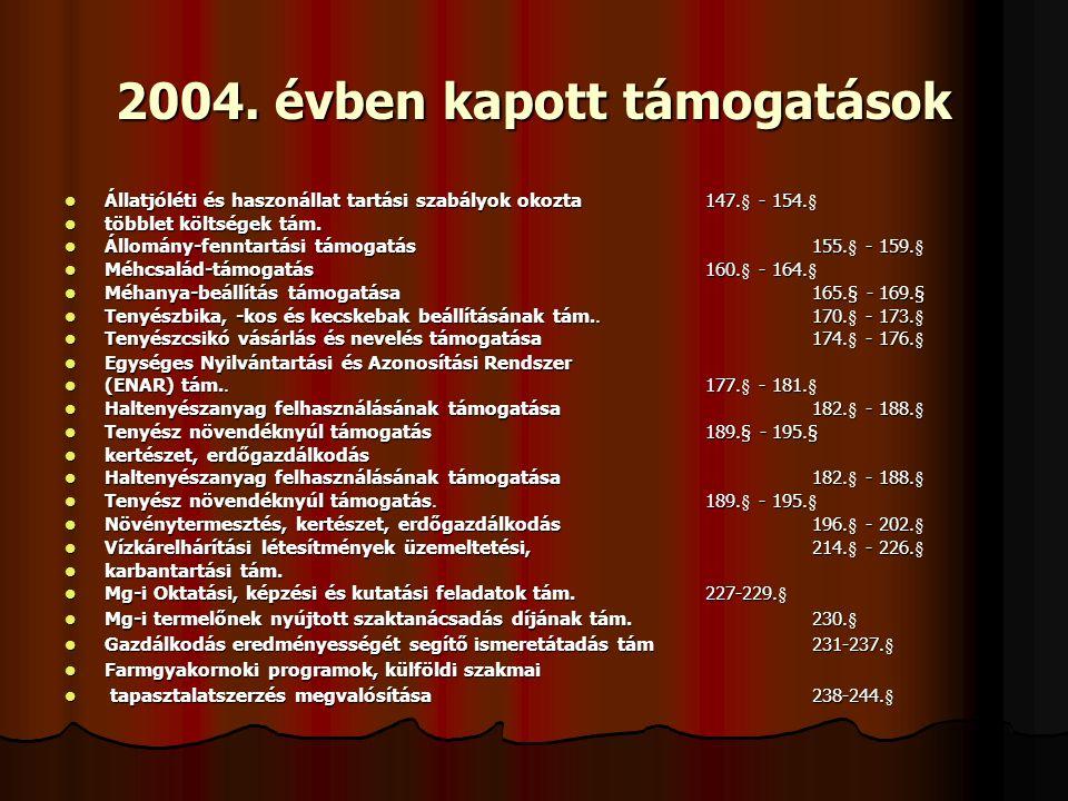 2004. évben kapott támogatások Állatjóléti és haszonállat tartási szabályok okozta147.§ - 154.§ Állatjóléti és haszonállat tartási szabályok okozta147