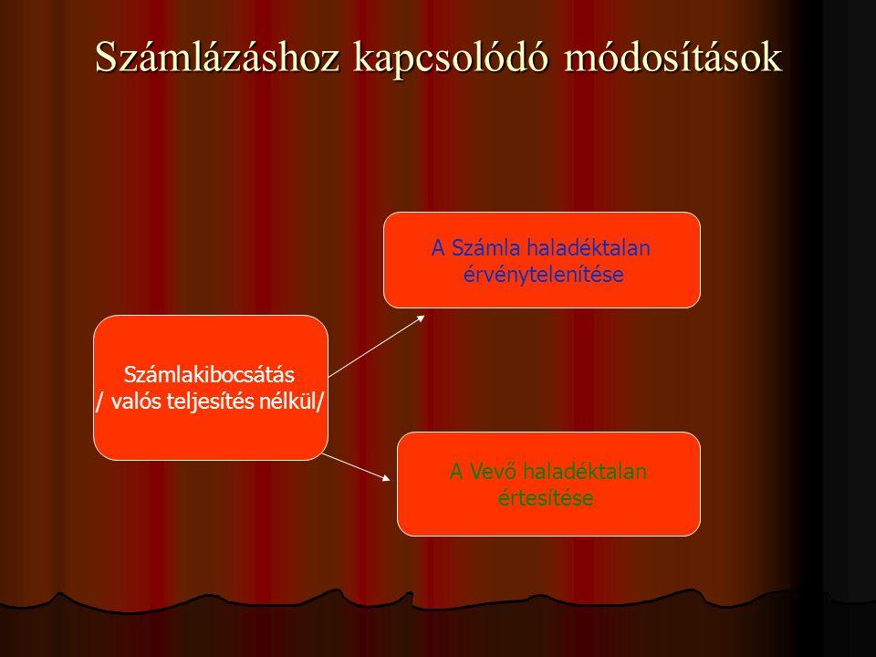 Számlázáshoz kapcsolódó módosítások Számlakibocsátás / valós teljesítés nélkül/ A Számla haladéktalan érvénytelenítése A Vevő haladéktalan értesítése