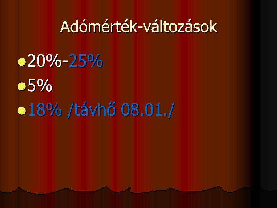 Adómérték-változások 20%-25% 20%-25% 5% 5% 18% /távhő 08.01./ 18% /távhő 08.01./