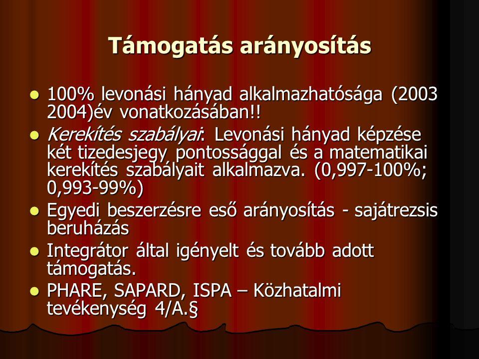 Támogatás arányosítás 100% levonási hányad alkalmazhatósága (2003 2004)év vonatkozásában!.