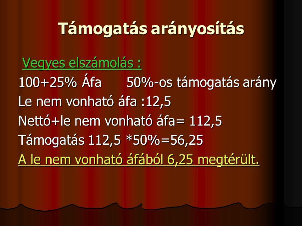 Támogatás arányosítás Vegyes elszámolás : Vegyes elszámolás : 100+25% Áfa 50%-os támogatás arány Le nem vonható áfa :12,5 Nettó+le nem vonható áfa= 112,5 Támogatás 112,5 *50%=56,25 A le nem vonható áfából 6,25 megtérült.