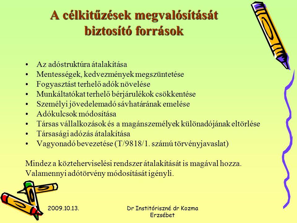 2009.10.13.Dr Institóriszné dr Kozma Erzsébet Személyi jövedelemadó 2009.