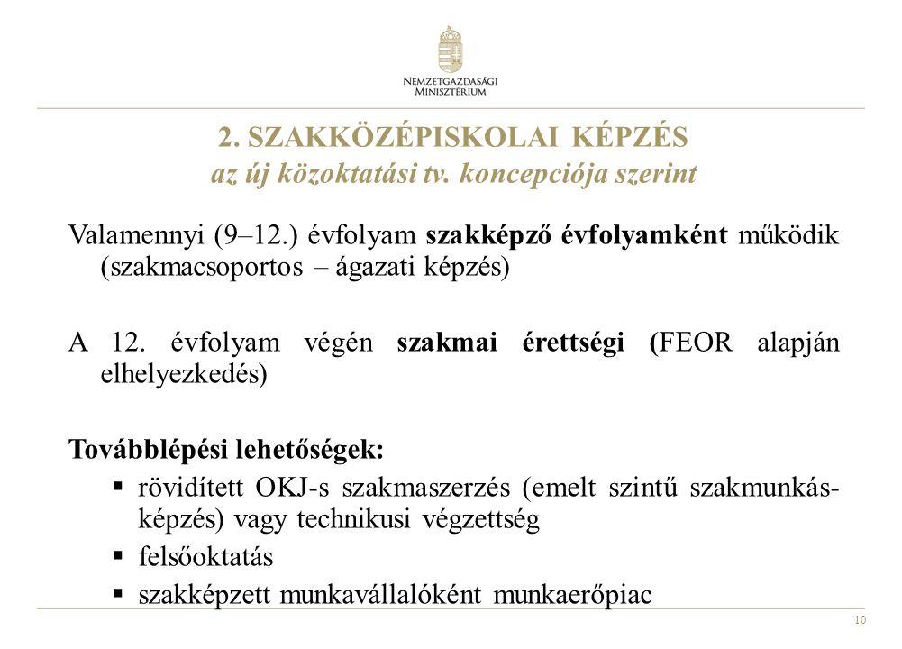 10 2. SZAKKÖZÉPISKOLAI KÉPZÉS az új közoktatási tv.