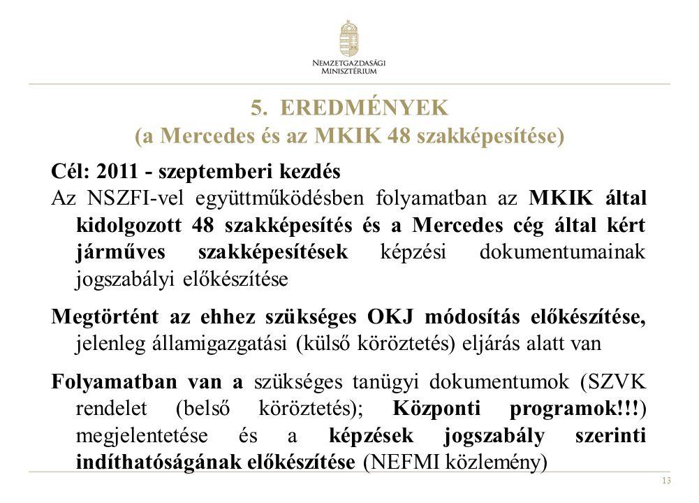 13 5. EREDMÉNYEK (a Mercedes és az MKIK 48 szakképesítése) Cél: 2011 - szeptemberi kezdés Az NSZFI-vel együttműködésben folyamatban az MKIK által kido