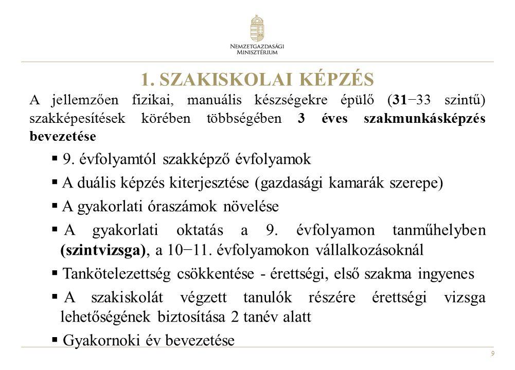 10 2.SZAKKÖZÉPISKOLAI KÉPZÉS az új közoktatási tv.