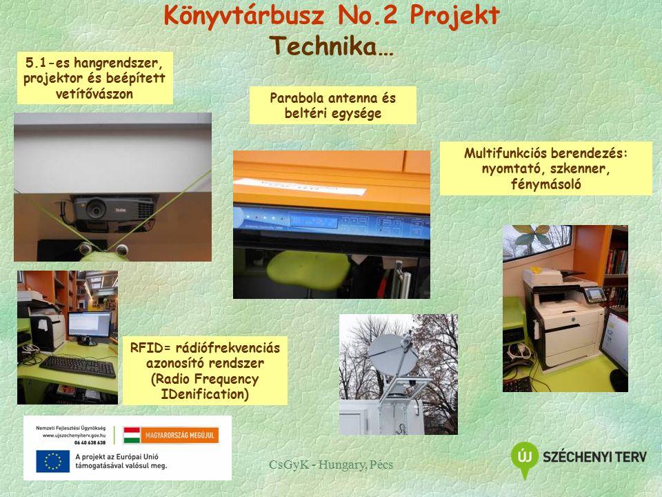 Könyvtárbusz No.2 Projekt Technika… RFID= rádiófrekvenciás azonosító rendszer (Radio Frequency IDenification) 5.1-es hangrendszer, projektor és beépített vetítővászon Multifunkciós berendezés: nyomtató, szkenner, fénymásoló Parabola antenna és beltéri egysége CsGyK - Hungary, Pécs