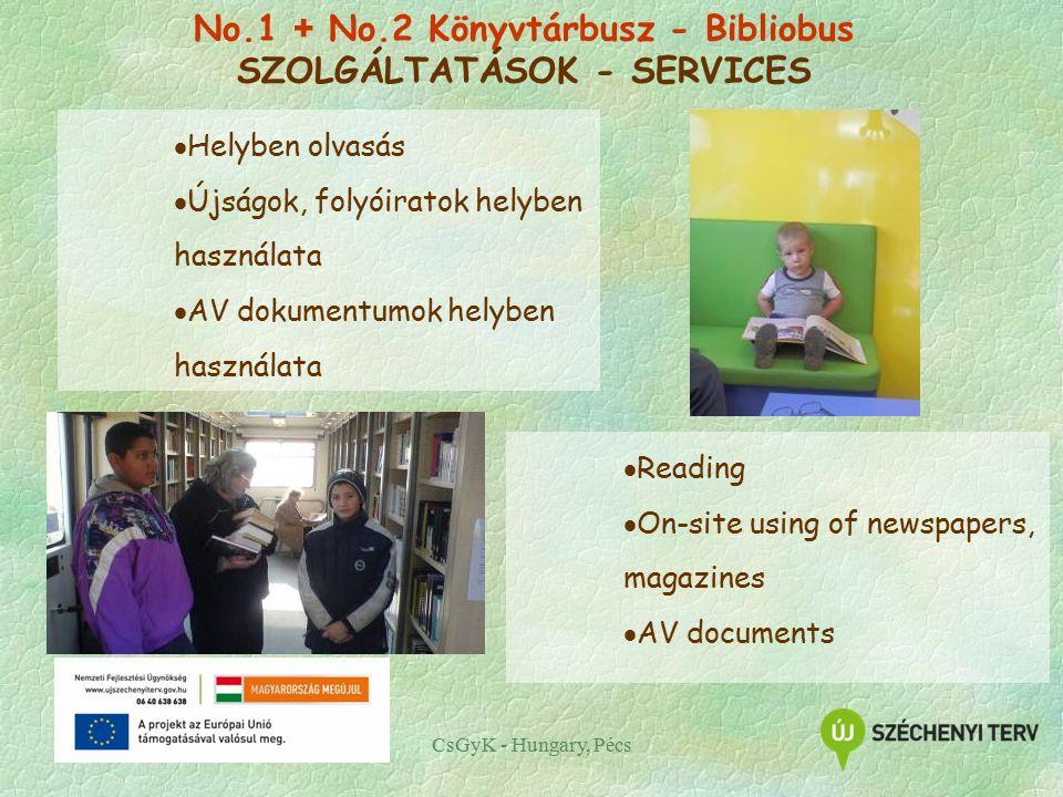CsGyK - Hungary, Pécs  Helyben olvasás  Újságok, folyóiratok helyben használata  AV dokumentumok helyben használata  Reading  On-site using of ne