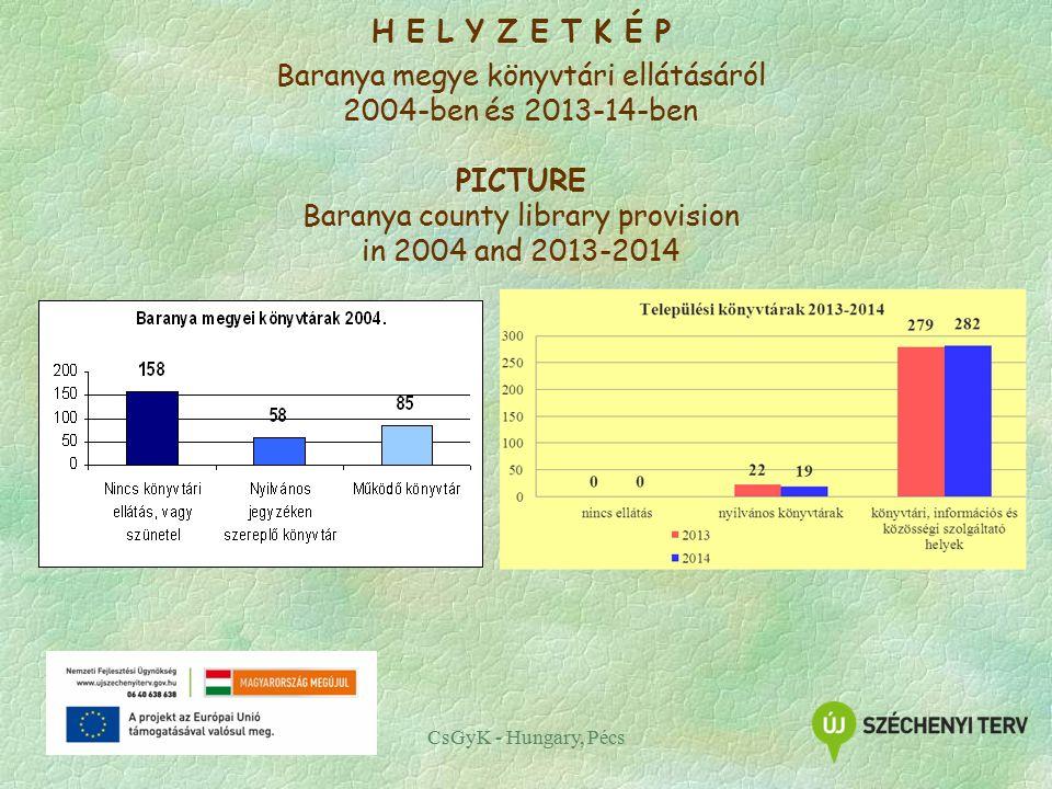CsGyK - Hungary, Pécs H E L Y Z E T K É P Baranya megye könyvtári ellátásáról 2004-ben és 2013-14-ben PICTURE Baranya county library provision in 2004