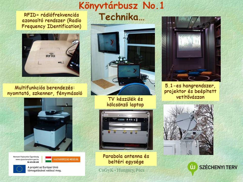 Könyvtárbusz No.1 Technika… RFID= rádiófrekvenciás azonosító rendszer (Radio Frequency IDentification) TV készülék és kölcsönző laptop 5.1-es hangrendszer, projektor és beépített vetítővászon Multifunkciós berendezés: nyomtató, szkenner, fénymásoló Parabola antenna és beltéri egysége CsGyK - Hungary, Pécs