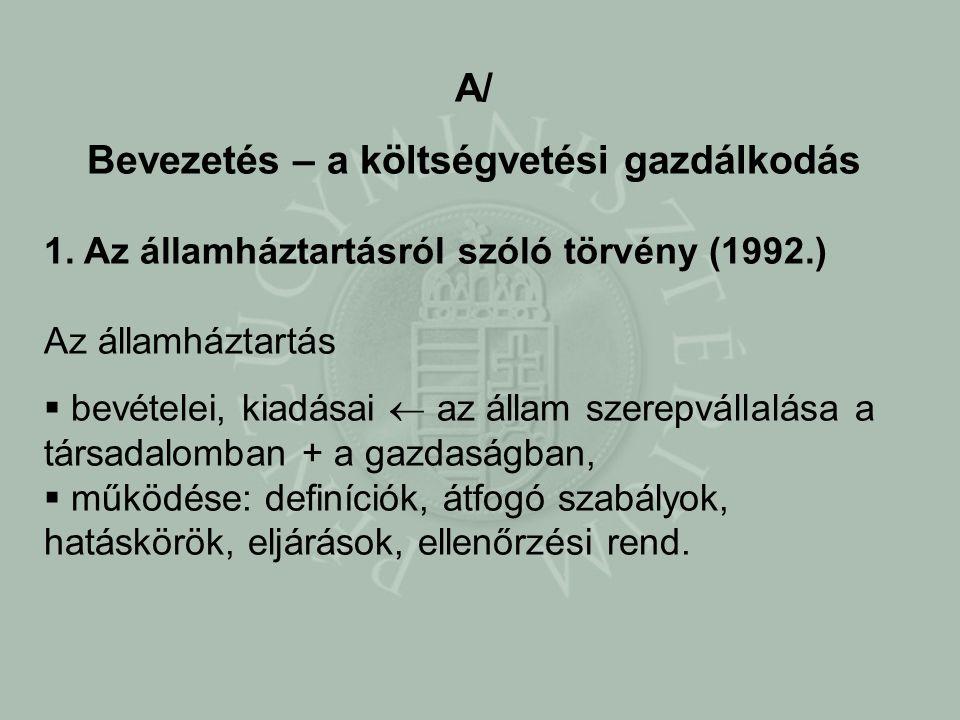 24.Bevezetés – fokozatosság  2009.01.01.  2009.