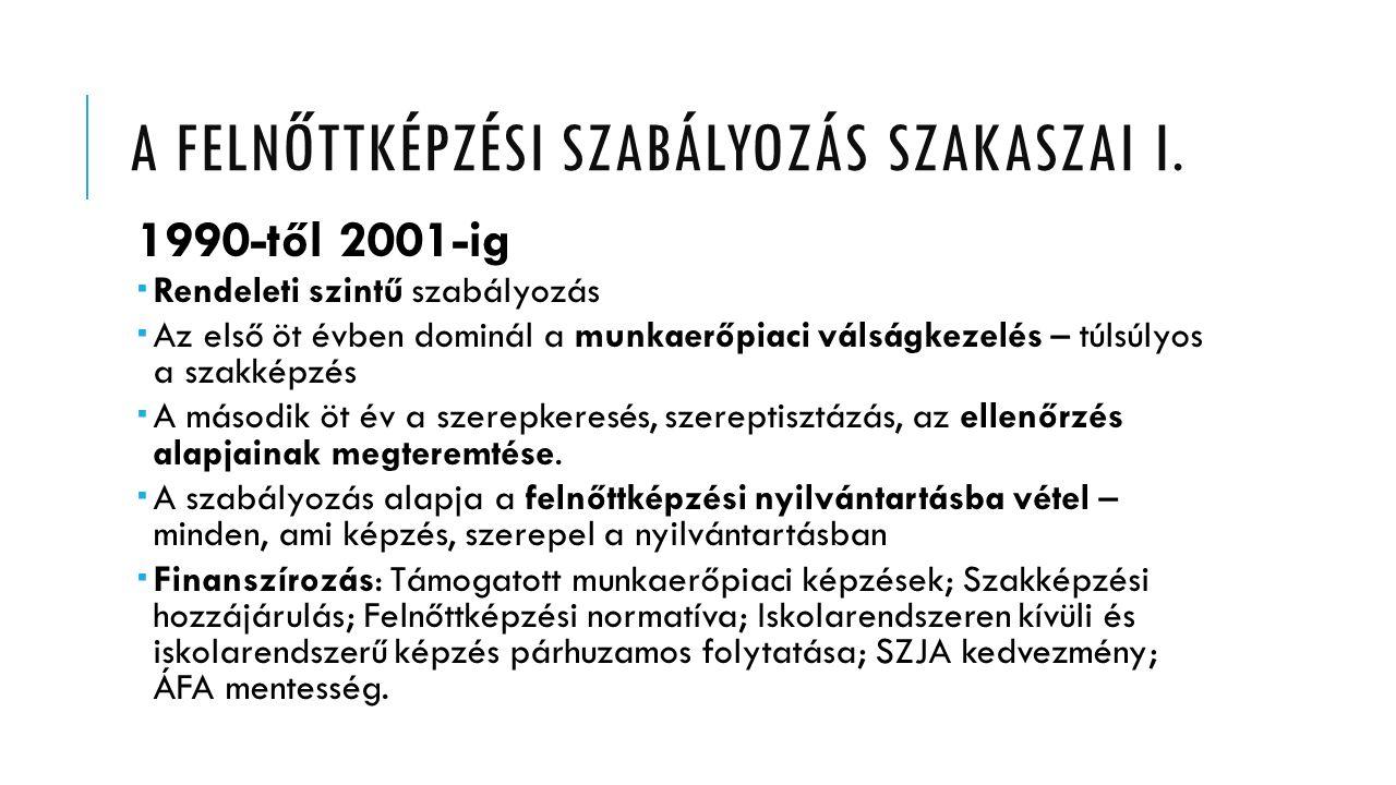 A FELNŐTTKÉPZÉSI SZABÁLYOZÁS SZAKASZAI I.