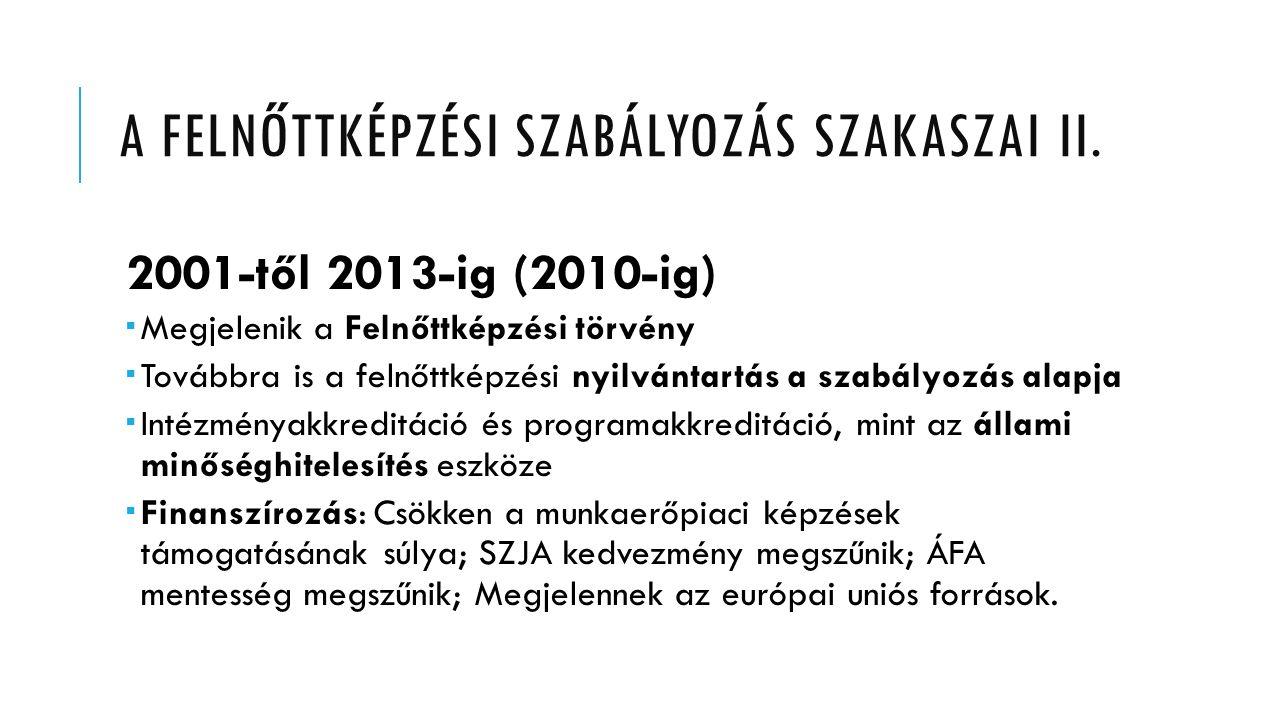 A FELNŐTTKÉPZÉSI SZABÁLYOZÁS SZAKASZAI II.