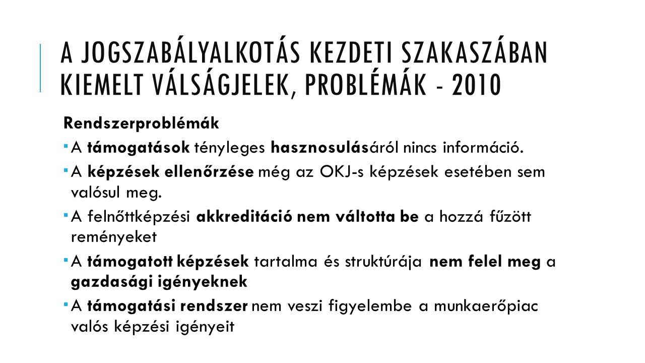 A JOGSZABÁLYALKOTÁS KEZDETI SZAKASZÁBAN KIEMELT VÁLSÁGJELEK, PROBLÉMÁK - 2010 Rendszerproblémák  A támogatások tényleges hasznosulásáról nincs információ.