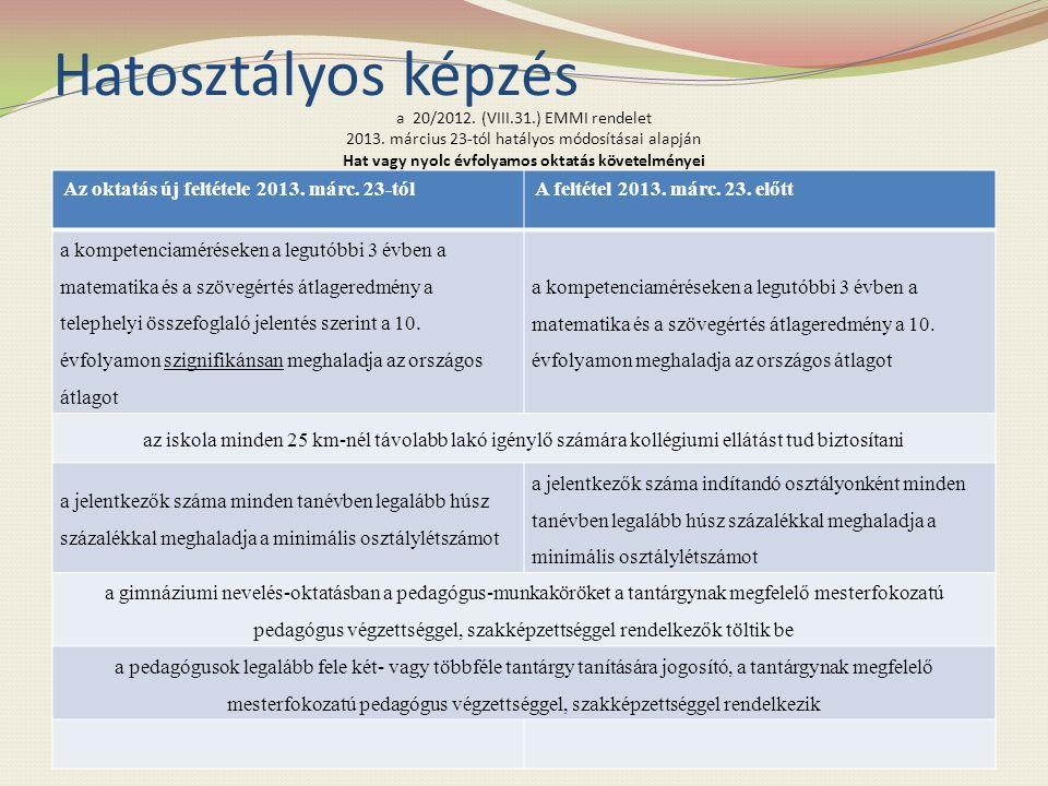 Hatosztályos képzés Az oktatás új feltétele 2013. márc. 23-tólA feltétel 2013. márc. 23. előtt a kompetenciaméréseken a legutóbbi 3 évben a matematika