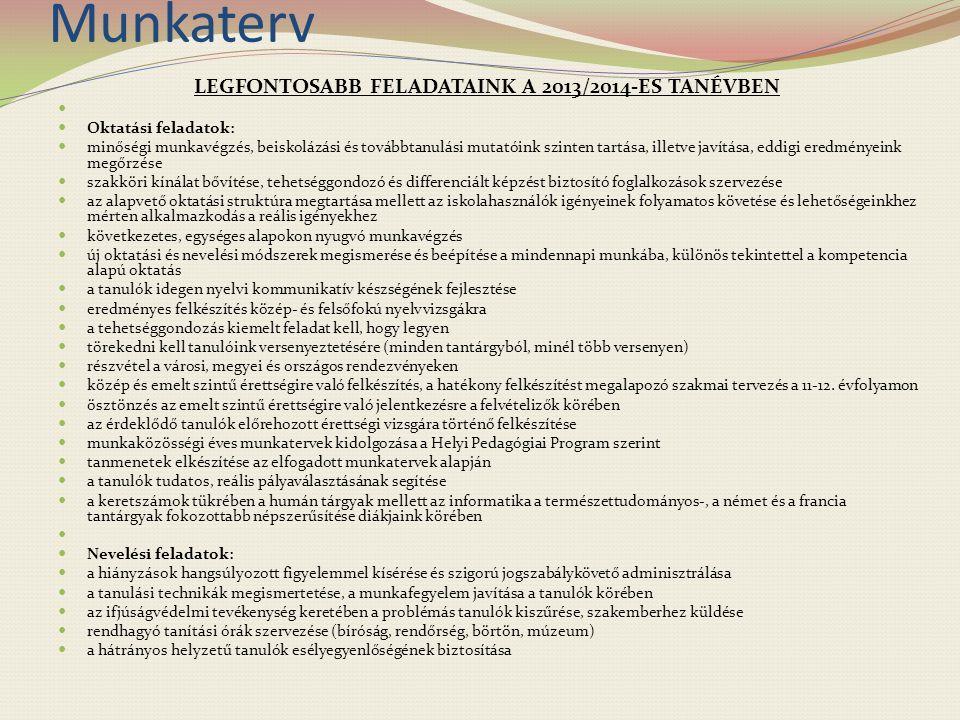 Munkaterv LEGFONTOSABB FELADATAINK A 2013/2014-ES TANÉVBEN Oktatási feladatok: minőségi munkavégzés, beiskolázási és továbbtanulási mutatóink szinten tartása, illetve javítása, eddigi eredményeink megőrzése szakköri kínálat bővítése, tehetséggondozó és differenciált képzést biztosító foglalkozások szervezése az alapvető oktatási struktúra megtartása mellett az iskolahasználók igényeinek folyamatos követése és lehetőségeinkhez mérten alkalmazkodás a reális igényekhez következetes, egységes alapokon nyugvó munkavégzés új oktatási és nevelési módszerek megismerése és beépítése a mindennapi munkába, különös tekintettel a kompetencia alapú oktatás a tanulók idegen nyelvi kommunikatív készségének fejlesztése eredményes felkészítés közép- és felsőfokú nyelvvizsgákra a tehetséggondozás kiemelt feladat kell, hogy legyen törekedni kell tanulóink versenyeztetésére (minden tantárgyból, minél több versenyen) részvétel a városi, megyei és országos rendezvényeken közép és emelt szintű érettségire való felkészítés, a hatékony felkészítést megalapozó szakmai tervezés a 11-12.
