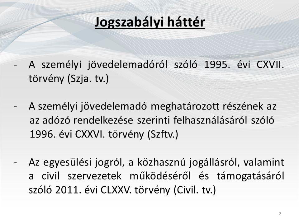 Jogszabályi háttér -A személyi jövedelemadóról szóló 1995. évi CXVII. törvény (Szja. tv.) -A személyi jövedelemadó meghatározott részének az az adózó