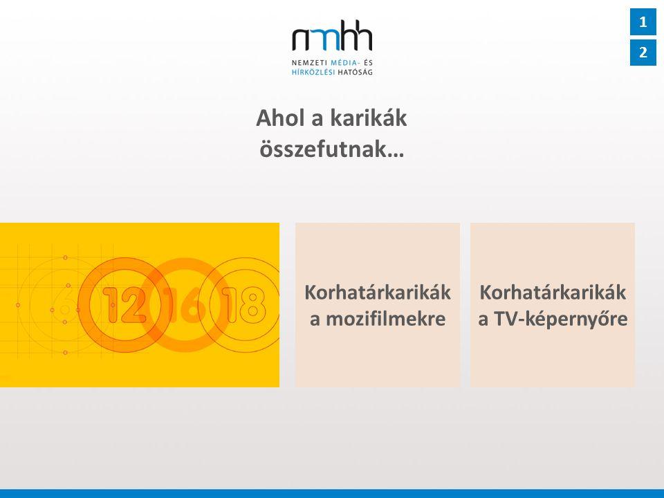 Ahol a karikák összefutnak… Korhatárkarikák a mozifilmekre 1 Korhatárkarikák a TV-képernyőre 2