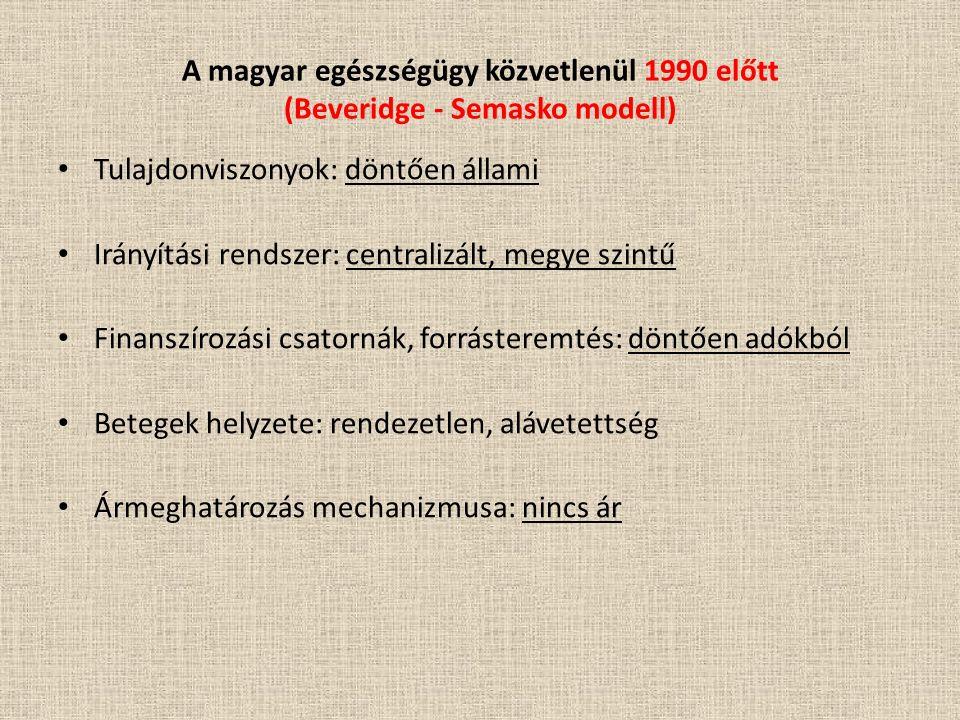 A magyar egészségügy közvetlenül 1990 előtt (Beveridge - Semasko modell) Tulajdonviszonyok: döntően állami Irányítási rendszer: centralizált, megye sz