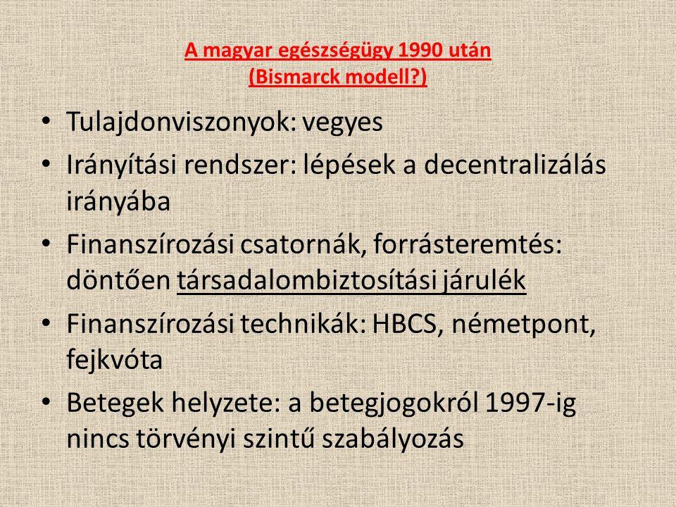 A magyar egészségügy 1990 után (Bismarck modell ) Tulajdonviszonyok: vegyes Irányítási rendszer: lépések a decentralizálás irányába Finanszírozási csatornák, forrásteremtés: döntően társadalombiztosítási járulék Finanszírozási technikák: HBCS, németpont, fejkvóta Betegek helyzete: a betegjogokról 1997-ig nincs törvényi szintű szabályozás