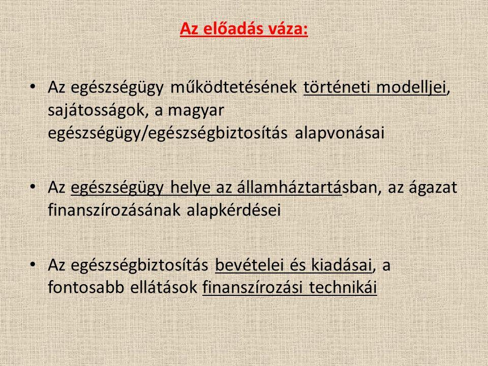 Az előadás váza: Az egészségügy működtetésének történeti modelljei, sajátosságok, a magyar egészségügy/egészségbiztosítás alapvonásai Az egészségügy helye az államháztartásban, az ágazat finanszírozásának alapkérdései Az egészségbiztosítás bevételei és kiadásai, a fontosabb ellátások finanszírozási technikái