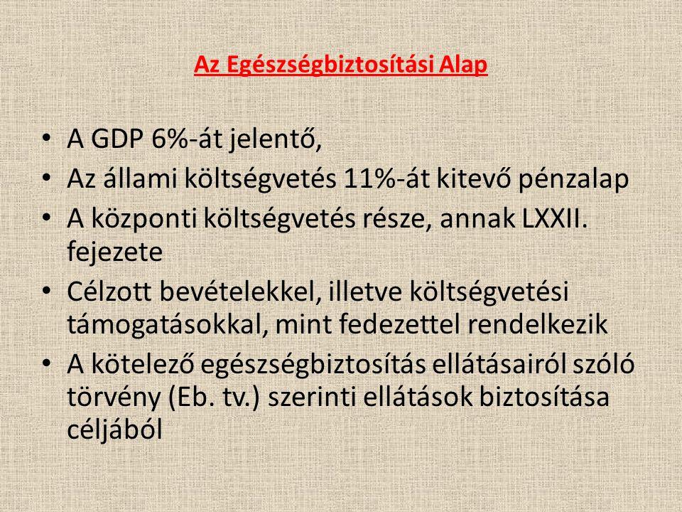 Az Egészségbiztosítási Alap A GDP 6%-át jelentő, Az állami költségvetés 11%-át kitevő pénzalap A központi költségvetés része, annak LXXII. fejezete Cé