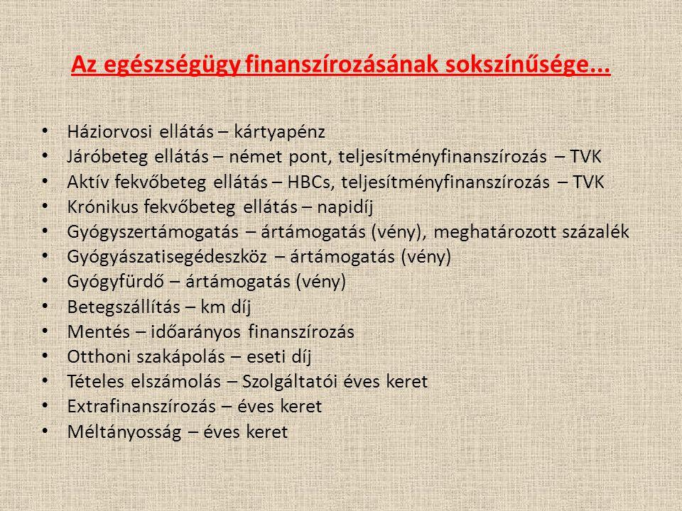 Az egészségügy finanszírozásának sokszínűsége...