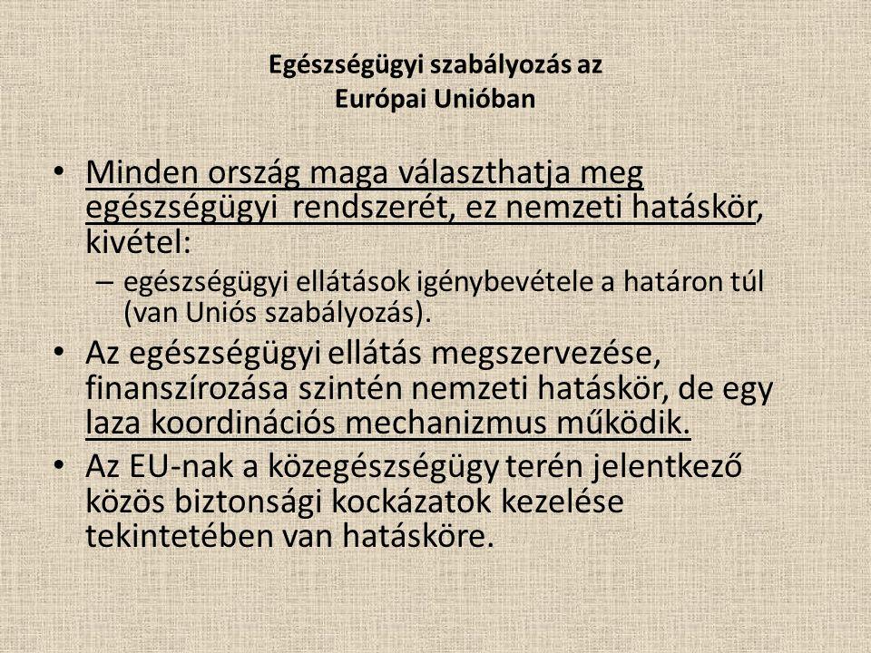 A magyar egészségügy 1990 után (Bismarck modell?) Tulajdonviszonyok: vegyes Irányítási rendszer: lépések a decentralizálás irányába Finanszírozási csatornák, forrásteremtés: döntően társadalombiztosítási járulék Finanszírozási technikák: HBCS, németpont, fejkvóta Betegek helyzete: a betegjogokról 1997-ig nincs törvényi szintű szabályozás